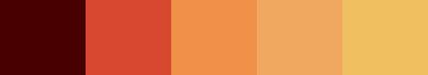 rust palette